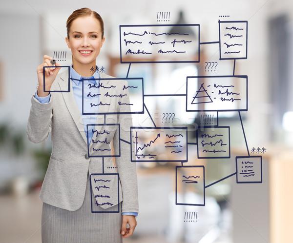 smiling businesswoman writing drawing scheme Stock photo © dolgachov
