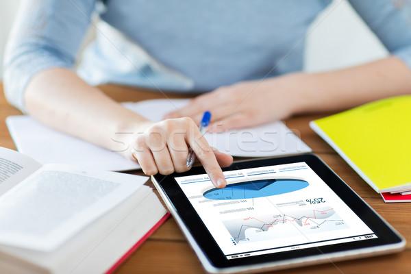 Közelkép diák kördiagram táblagép üzlet oktatás Stock fotó © dolgachov