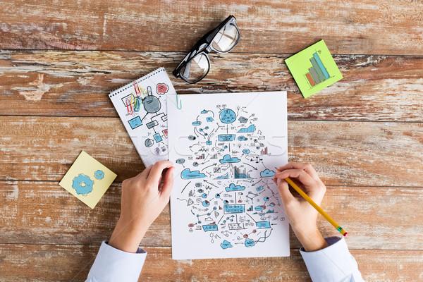 Stock fotó: Közelkép · kezek · rajz · papír · üzlet · oktatás