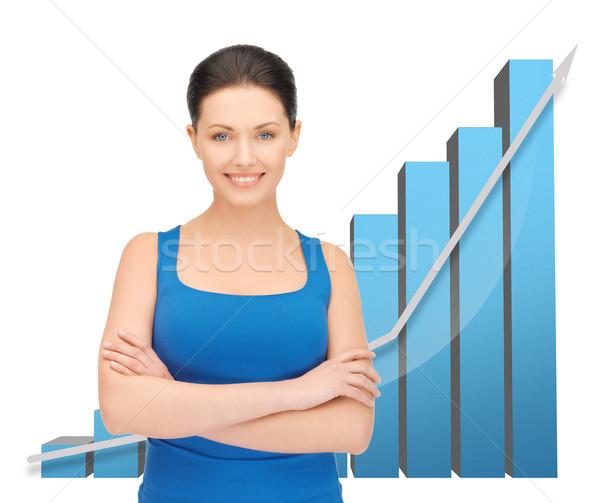 деловая женщина большой 3D диаграммы фотография красивой Сток-фото © dolgachov