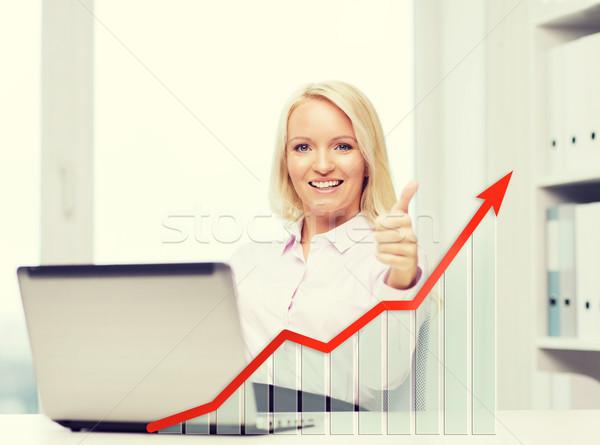 Boldog üzletasszony laptop mutat remek üzlet Stock fotó © dolgachov