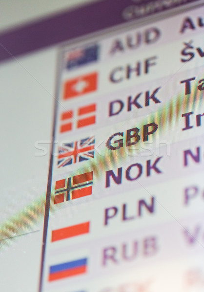 digital display with currency exchange rates Stock photo © dolgachov