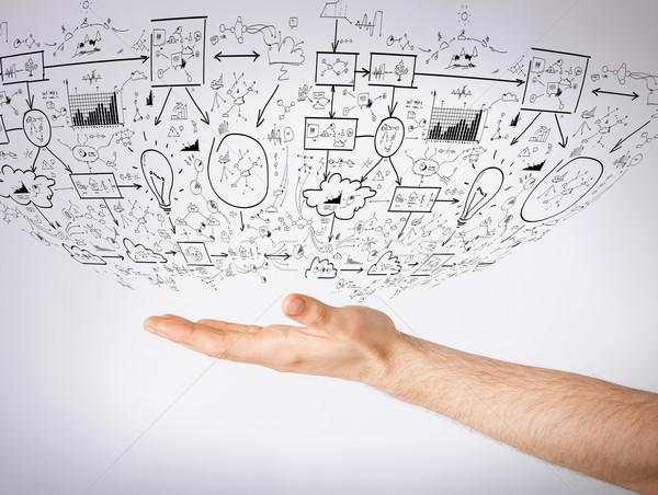Mannelijke hand tonen groot plan Stockfoto © dolgachov