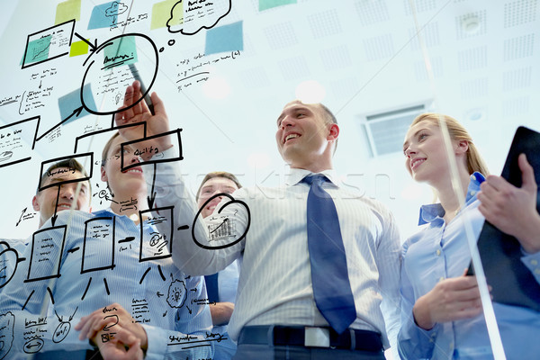 smiling business people with marker and stickers Stock photo © dolgachov