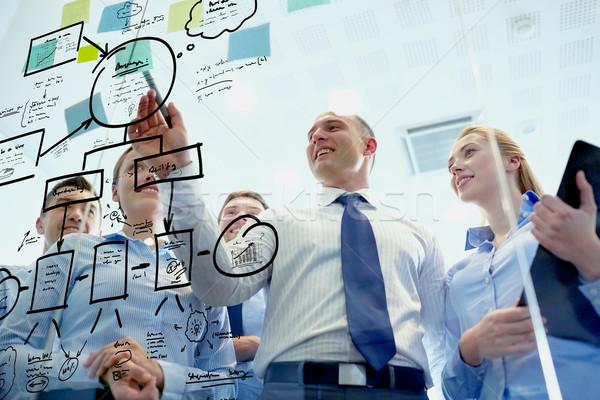Lächelnd Geschäftsleute Marker Aufkleber Teamarbeit Planung Stock foto © dolgachov