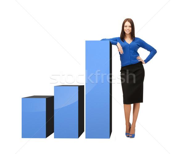 Kobieta interesu duży 3D wykres piękna Zdjęcia stock © dolgachov