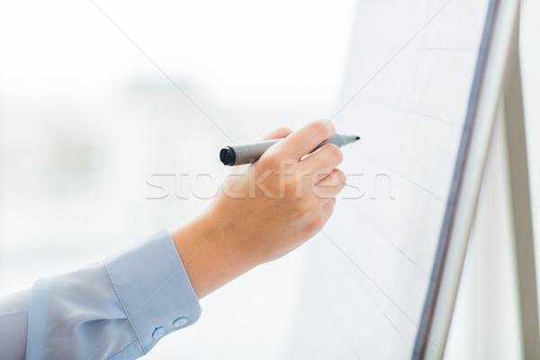 close up of hand writing something on flip chart Stock photo © dolgachov