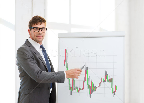 Człowiek wskazując pokładzie forex wykres działalności Zdjęcia stock © dolgachov