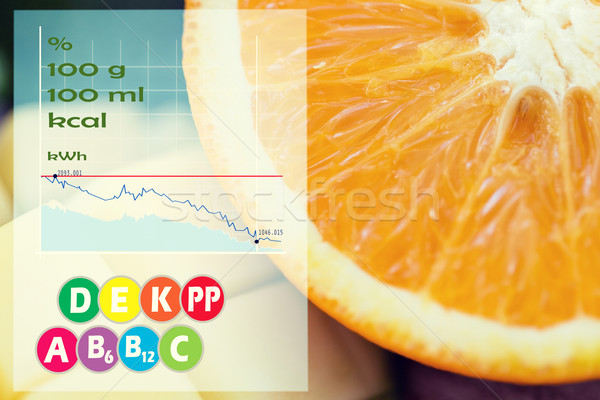 Orange calories vitamines alimentaire Photo stock © dolgachov