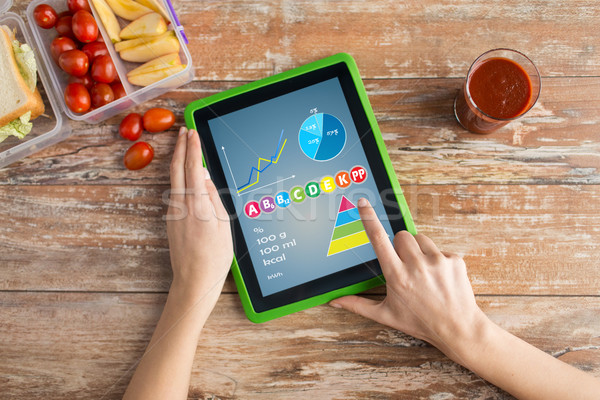 Stock photo: close up of woman with tablet pc counting calories