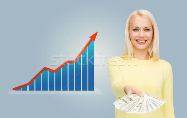 Mosolygó nő növekedés diagram dollár pénz üzletemberek Stock fotó © dolgachov
