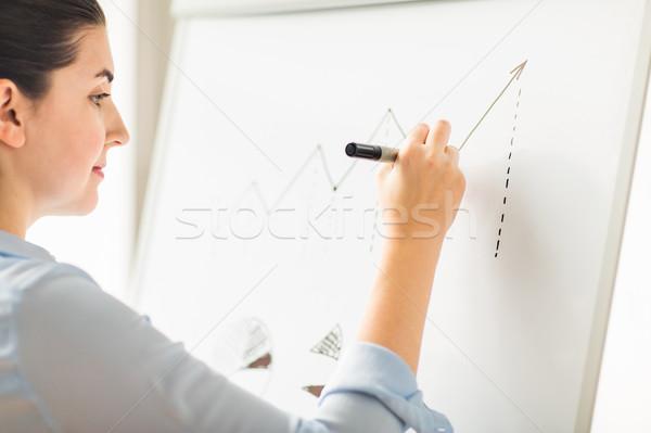 close up of woman drawing graph on flip chart Stock photo © dolgachov