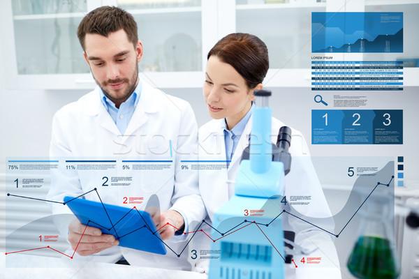 Cientistas microscópio lab ciência tecnologia Foto stock © dolgachov