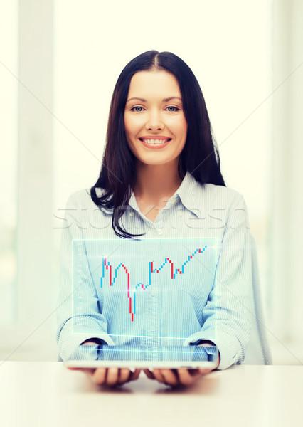 Kobieta interesu forex wykres działalności technologii Zdjęcia stock © dolgachov