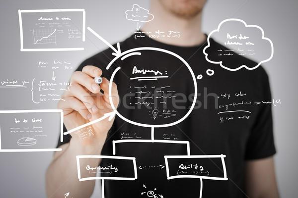 Uomo disegno piano virtuale schermo business Foto d'archivio © dolgachov