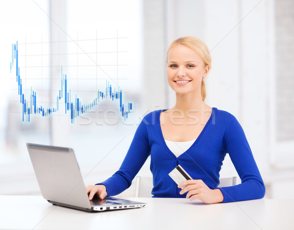 smiling woman with laptop computer and credit card Stock photo © dolgachov