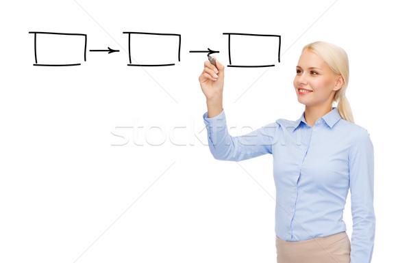 üzletasszony rajz négyzetek levegő iroda üzlet Stock fotó © dolgachov