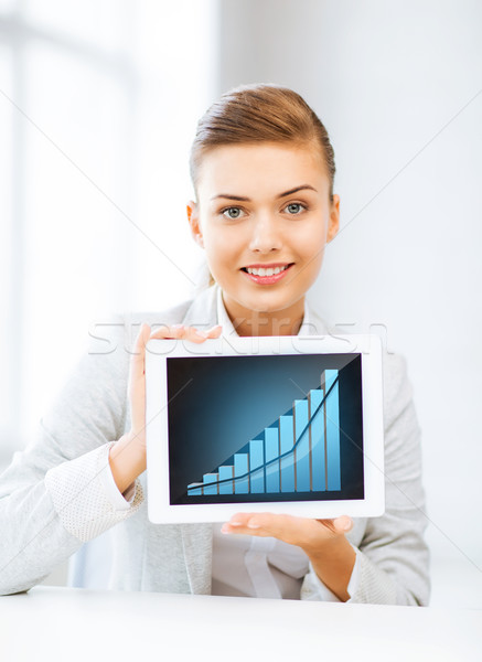 businesswoman showing tablet pc with graph Stock photo © dolgachov