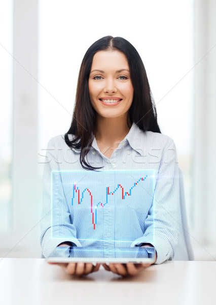 Femme d'affaires forex graphique affaires technologie Photo stock © dolgachov