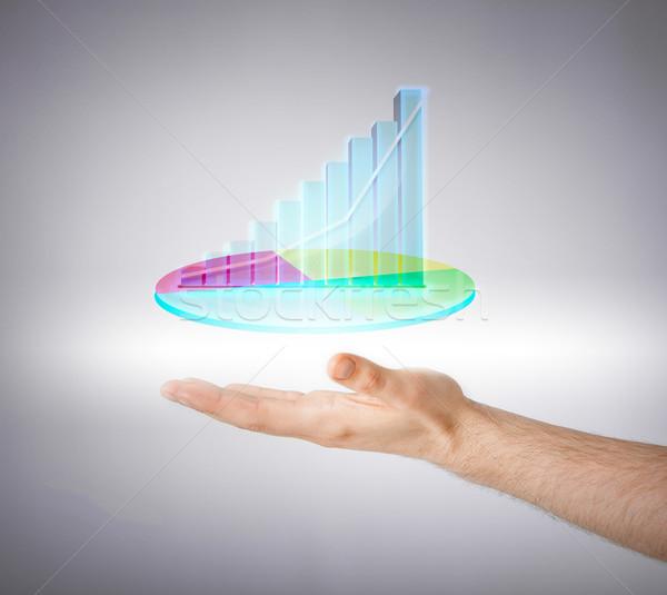 Zakenman hand tonen grafiek virtueel scherm Stockfoto © dolgachov