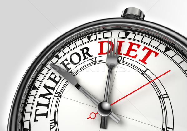 diet time concept clock Stock photo © donskarpo
