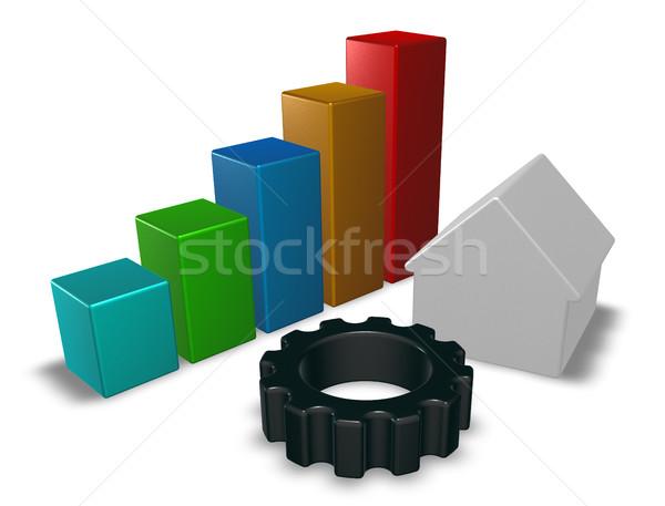 Casa modelo gráfico de negocio artes rueda 3D Foto stock © drizzd