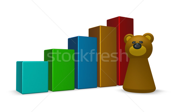 statistics bars and bear tokken - 3d rendering Stock photo © drizzd