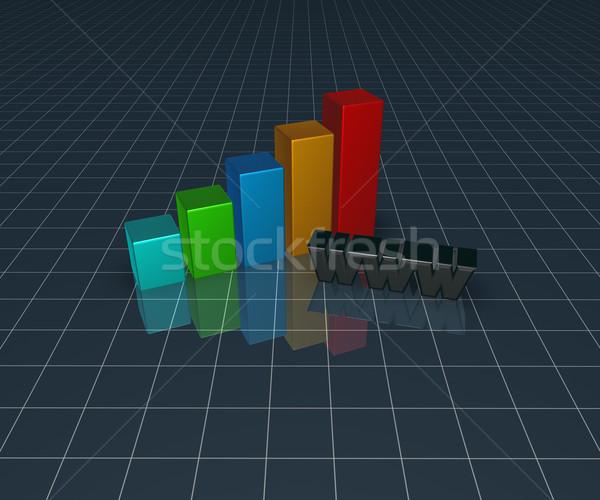 Online business grafico di affari lettere www illustrazione 3d Foto d'archivio © drizzd