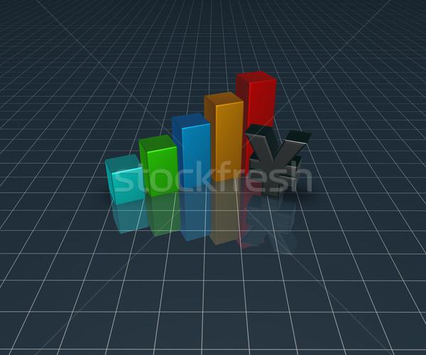 Yen szimbólum üzleti grafikon 3d illusztráció piac siker Stock fotó © drizzd