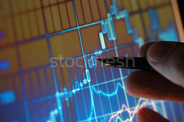 Фондовый рынок диаграммы бизнеса экране компьютера Сток-фото © dzejmsdin