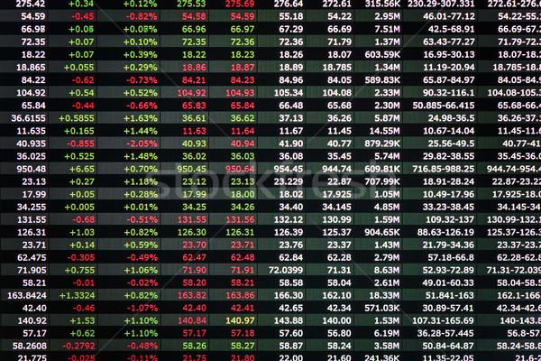 Handel scherm beurs nummers financiële gegevens Stockfoto © elenaphoto