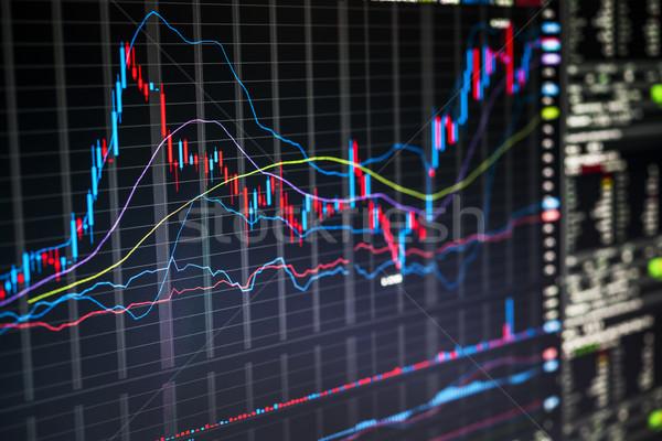 取引 画面 株式市場 チャート 番号 を ストックフォト © elenaphoto