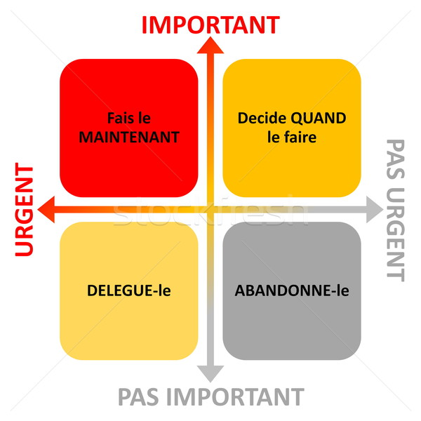 French time management diagram Stock photo © Elenarts