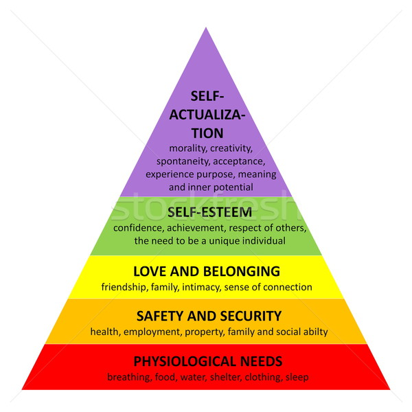 Maslow pyramid Stock photo © Elenarts