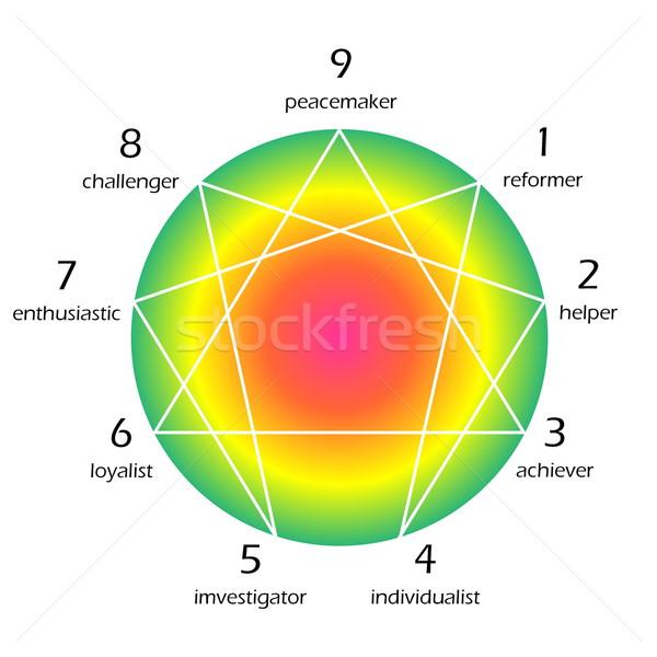 Personalidade colorido diagrama branco assinar gráfico Foto stock © Elenarts