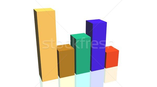 Colorful statistics histogram Stock photo © Elenarts