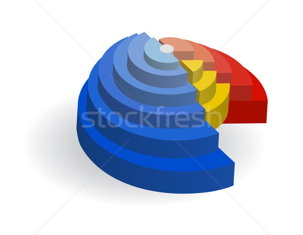 Vector illustration of a radial diagram Stock photo © Elisanth