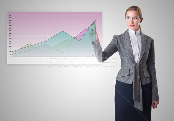 Businesswoman working with graph in business concept Stock photo © Elnur