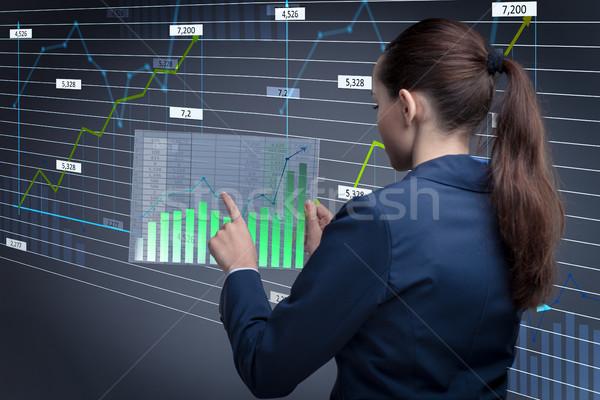 üzletasszony online stock kereskedés üzlet nő Stock fotó © Elnur