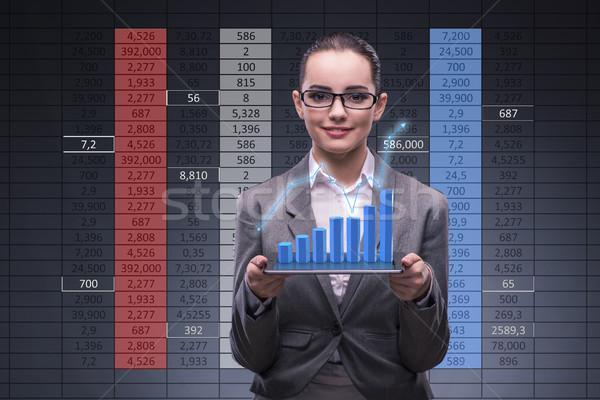 Kobieta interesu czas handlowy kobieta ceny pracy Zdjęcia stock © Elnur