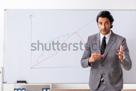 Man with shears in job cutting concept Stock photo © Elnur