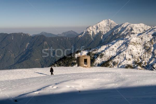Landscape of snow mountain Stock photo © elwynn