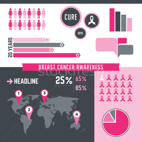 Stock photo: Breast Cancer Awareness Infograph Illustration