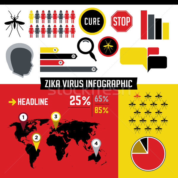 Zika Virus Infographic Illustration Stock photo © enterlinedesign