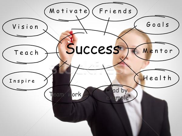Stockfoto: Zakenvrouw · succes · plan · business · abstract · communicatie