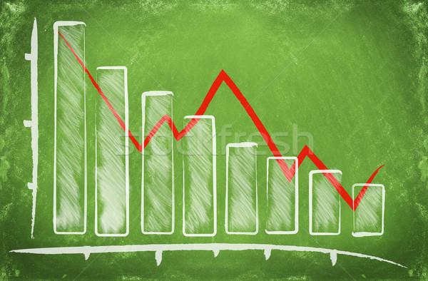 Declining bar chart Stock photo © feedough
