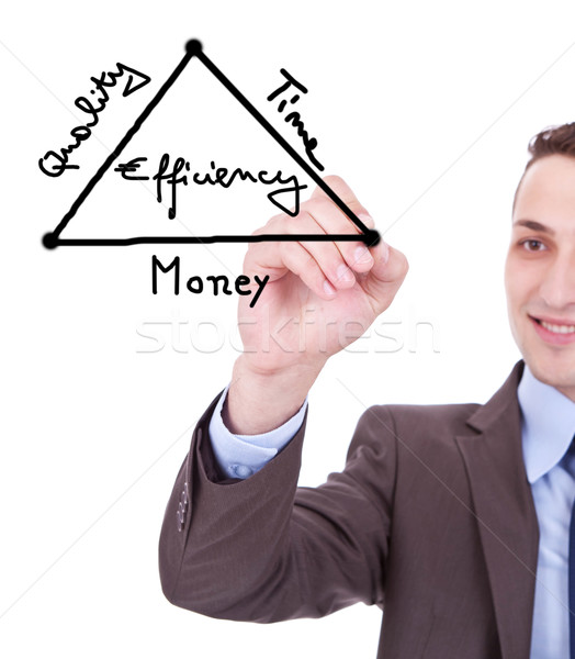 Empresario dibujo diagrama equilibrio tiempo calidad Foto stock © feedough