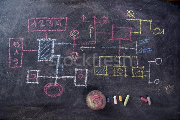 Folyamatábra séma terv gipsz folyamatábra iskolatábla Stock fotó © Fotografiche