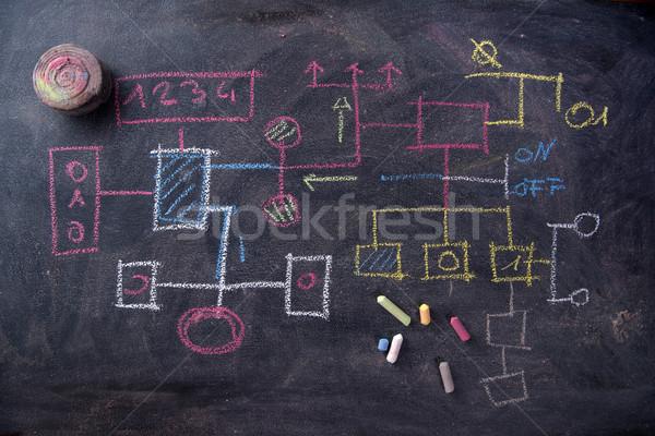 Flowchart schema design Stock photo © Fotografiche
