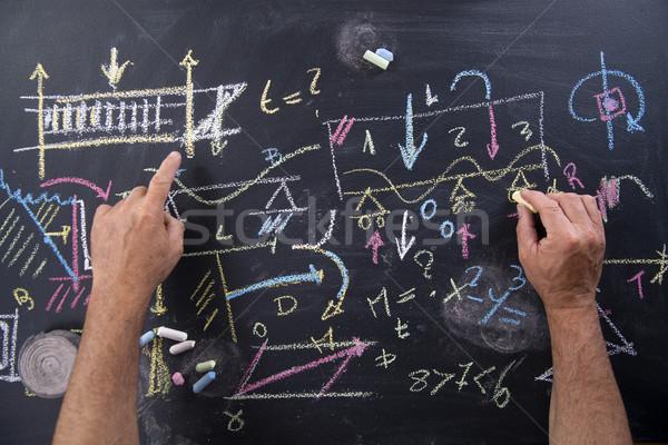 Iskolatábla képletek matematikai kréta építkezés háttér Stock fotó © Fotografiche